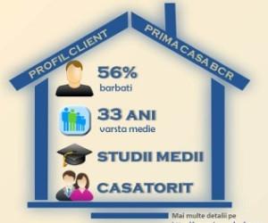5 sfaturi practice pentru clientii care vor accesa credite ipotecare si imobiliare in lei