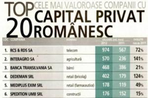 Banca Transilvania, locul 3 in Topul celor mai valoroase companii romanesti