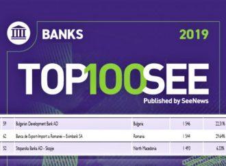 EximBank urca 13 pozitii in Top 100 banci din Europa de Sud-Est